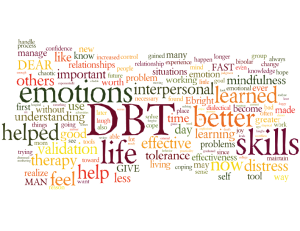 dbt_blog